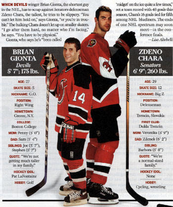 "At 5'7"" Gionta would appear to be too small to fit the bill as captain."